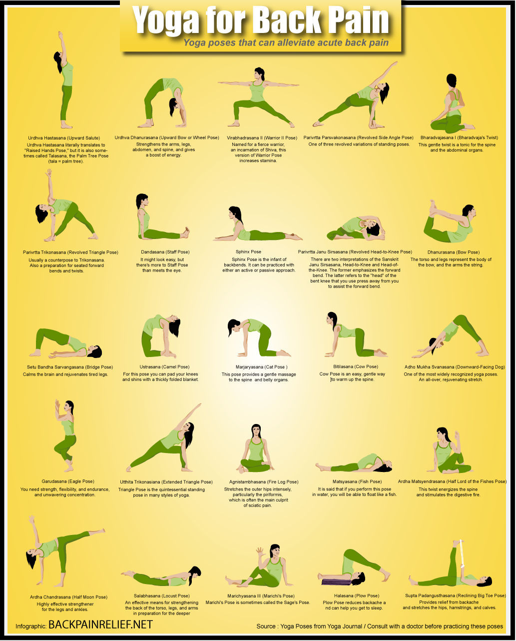 best yoga poses for lower back pain kzxB52TC