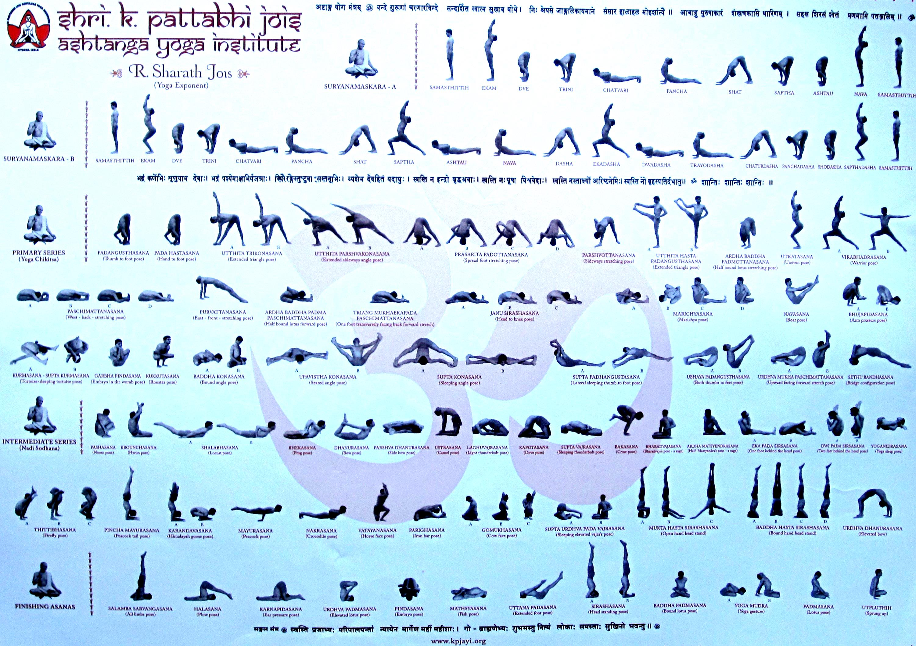 Advanced Yoga Poses And Names