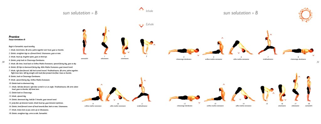 Activities Speech And Language KidsHistory Of Yoga Basics PosesReality Kings Pair Euro Beauties Practice Their Tumblr