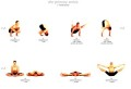 Difficult Yoga Poses Names