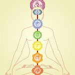 Yoga Poses To Open Chakras