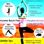 Yoga Poses To Relieve Lower Back Pain