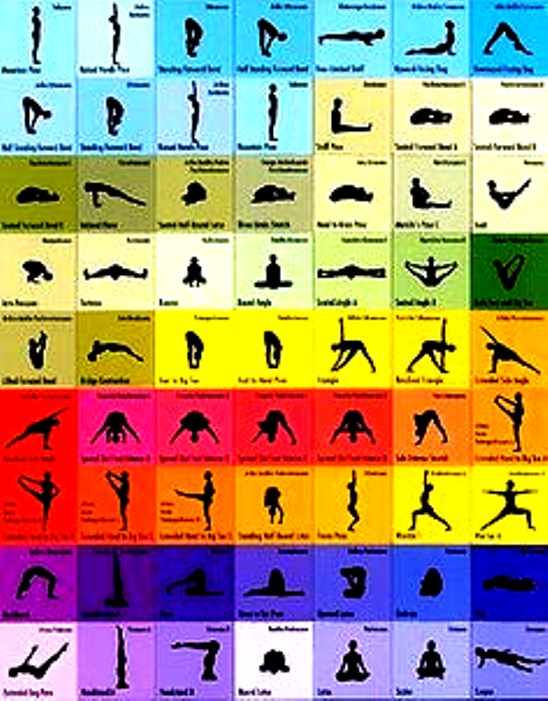 Yoga Postures for the Chakras