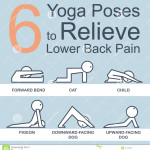 Yoga Pose Back Pain