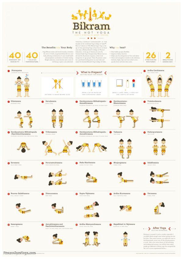 Hatha Yoga Poses Sequence
