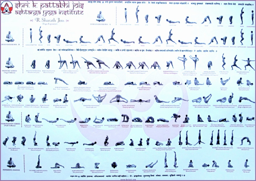 Ashtanga Yoga Chart Asana poses names