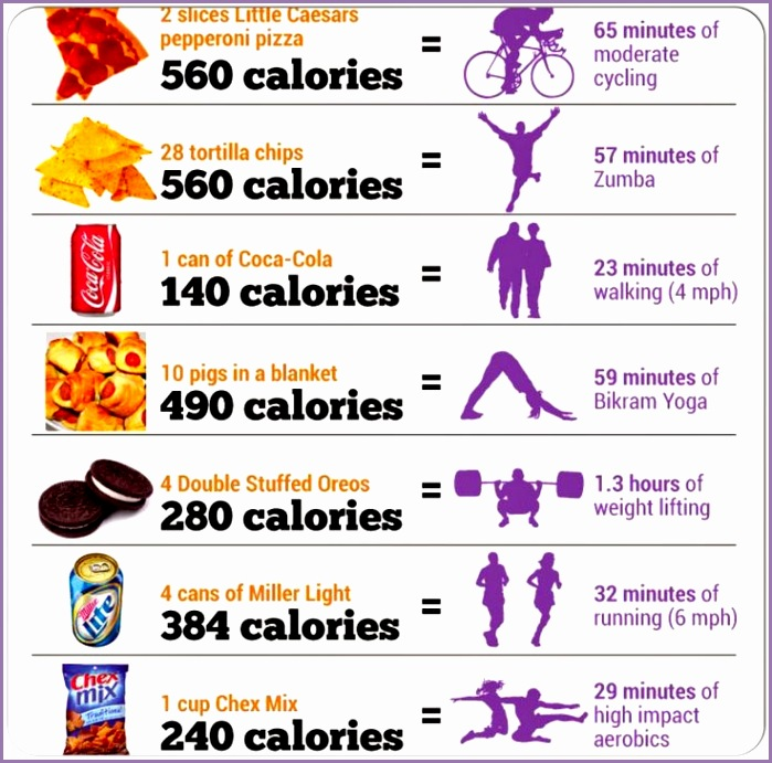 This is very useful weight loss fact fitnessfact bullclothing
