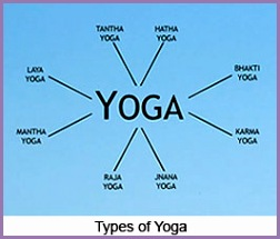 Mantra Yoga Types of Yoga