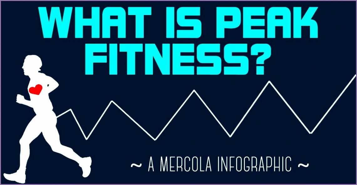 infographic what is peak fitness fb