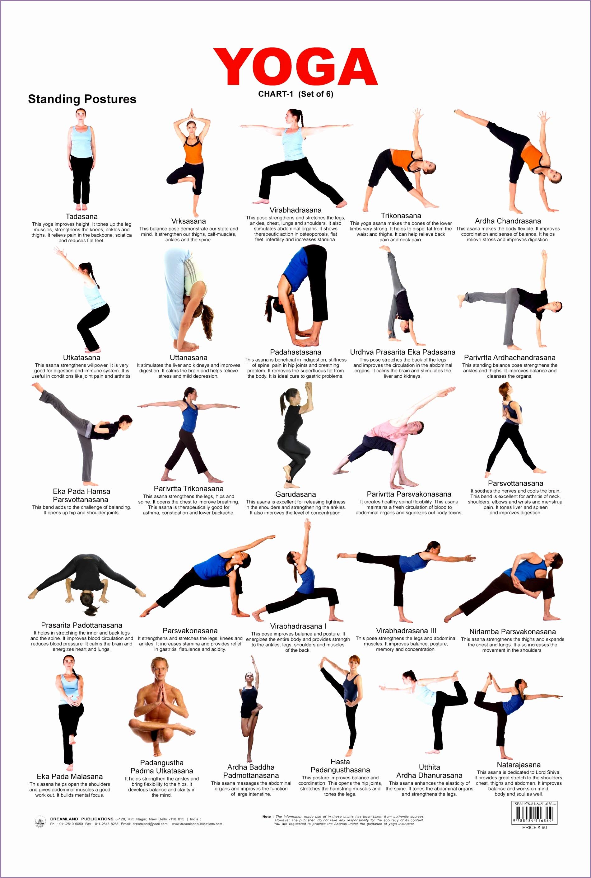 Trikonasana Triangle Pose Benefits