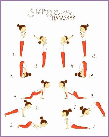 Suryanamaskar yoga poses