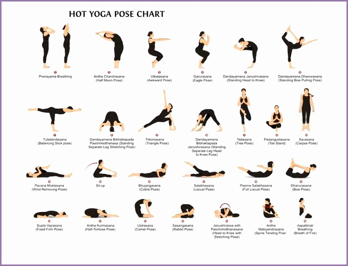 Get the Printable Chart of popular 26 Bikram Yoga Poses and maximum benefits of Bikram