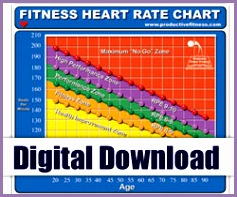 Digital Heart Rate Chart
