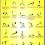 8 Yoga Poses for Back