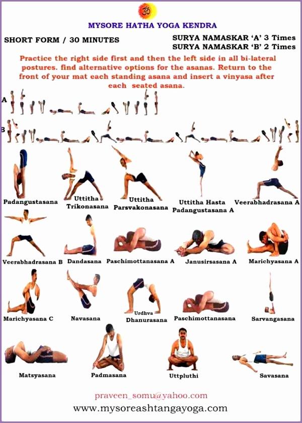Ashtanga Vinyasa Yoga Poses Chart Infographic For Health The Intermediate Series Free