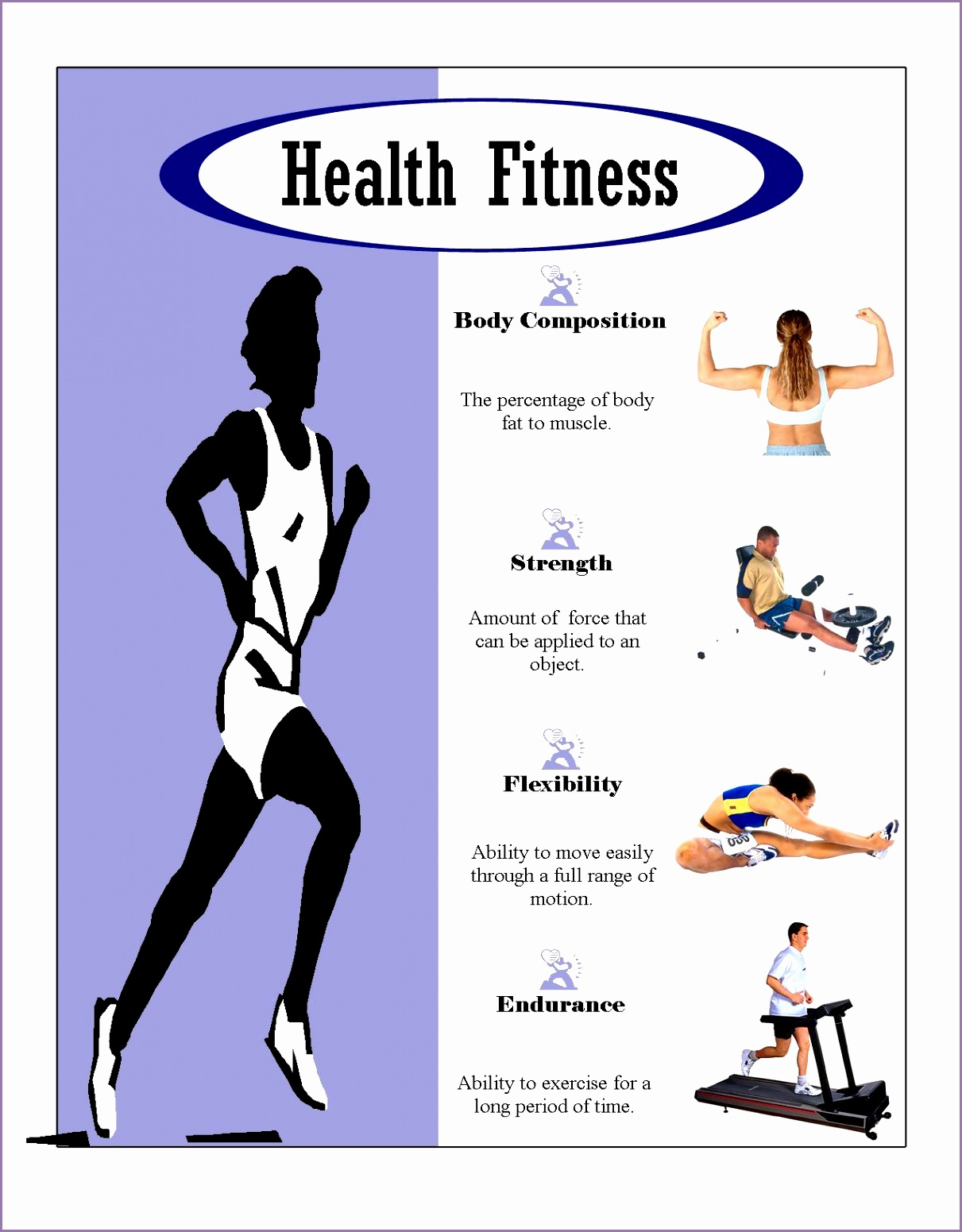 five ponents of fitness