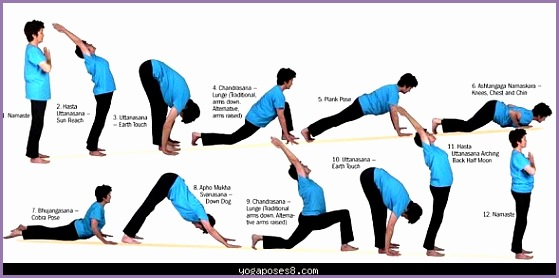 easy yoga exercises for fast weight loss