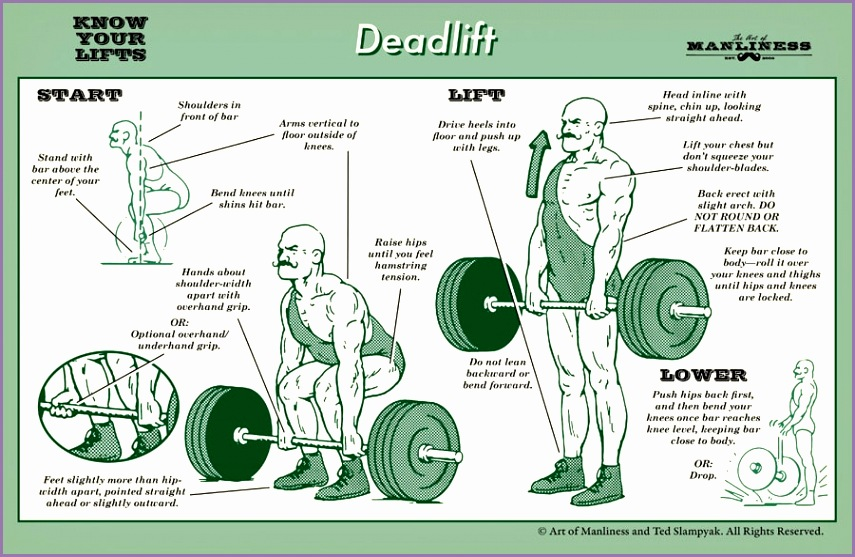know your lifts deadlift