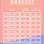 8 Fat Burning Elliptical Workout