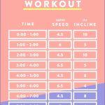 8 Fat Burning Elliptical Workout