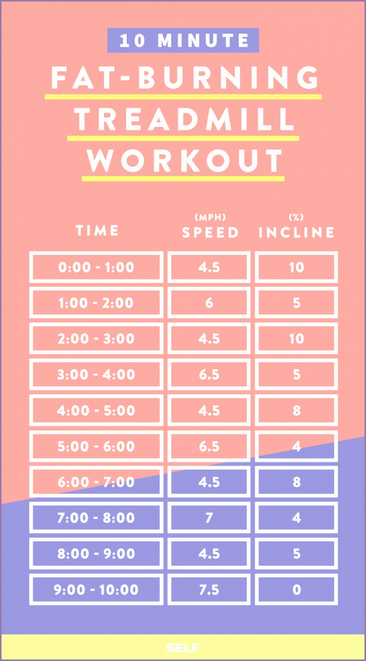 5 fun treadmill workouts