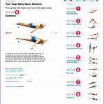 Gym Workouts for Swimmers