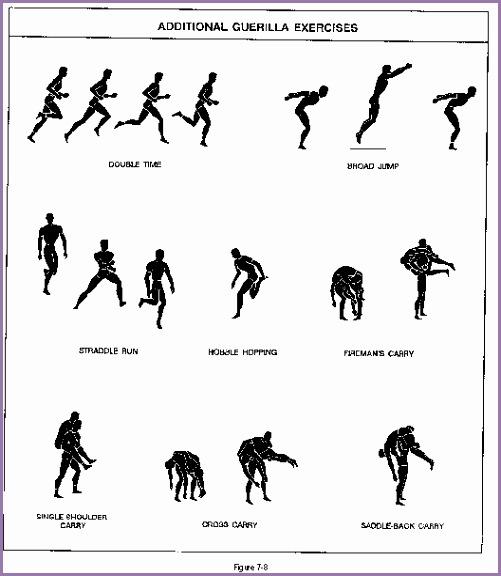 pf2 muscular endurance