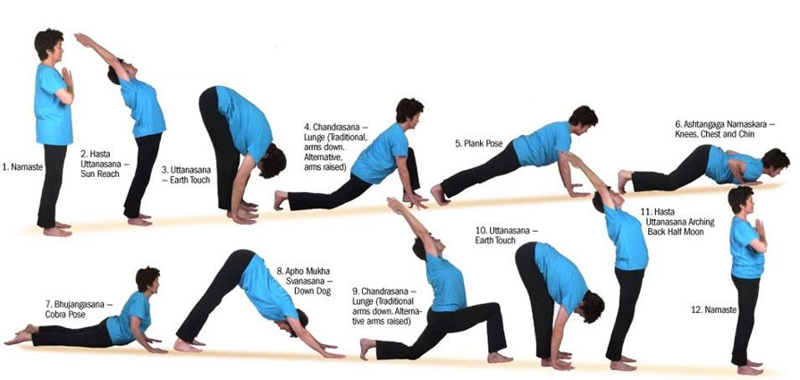 Holy Grail Of Weight Loss Dr Oz - Best yoga posesasanas for quick weight loss