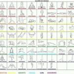 Yoga Poses And Chakras