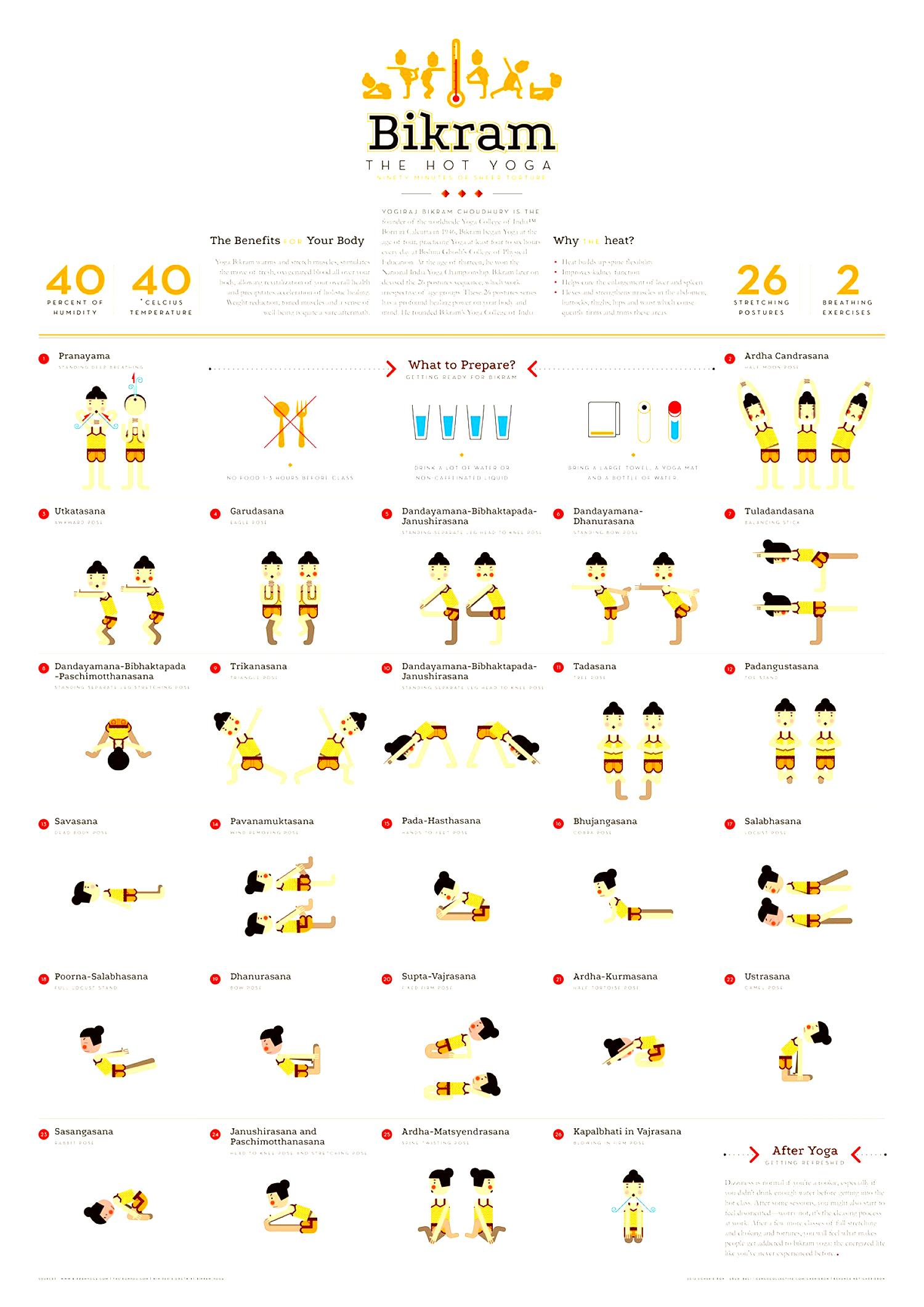 Yoga Poses List - Work Out Picture Media