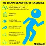 5 Fitness Facts