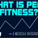 6 Peak Fitness