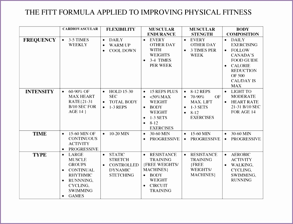 Personal Fitness Plan Example Akndas Inspirational Fitness Plan Health