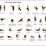 5  About Yoga Poses