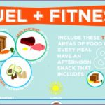 6 Health and Fitness Slogans