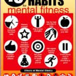 8 Health Fitness Posters