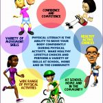 4 Physical Education Posters