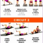 Full Body Workout for Fat Loss