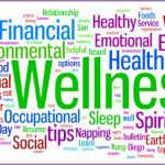 5 Health Wellness Background